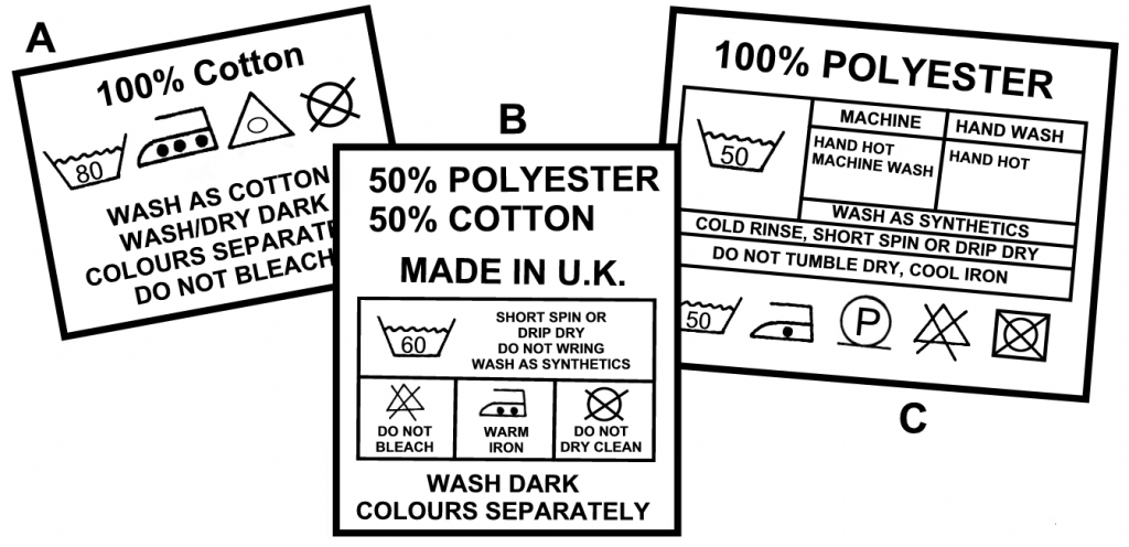 textile labelling requirements for europe