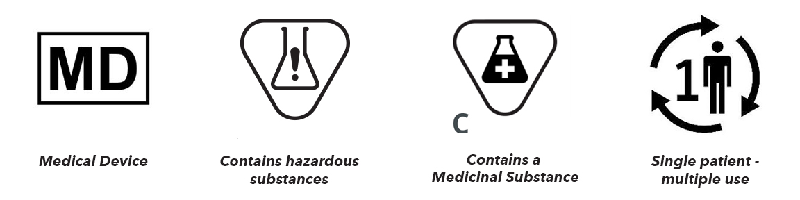 EU MDR medical device labels and symbols
